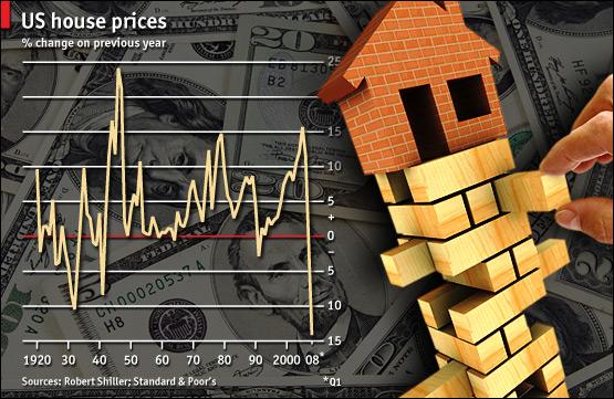 Динамика цен на жилье в италии